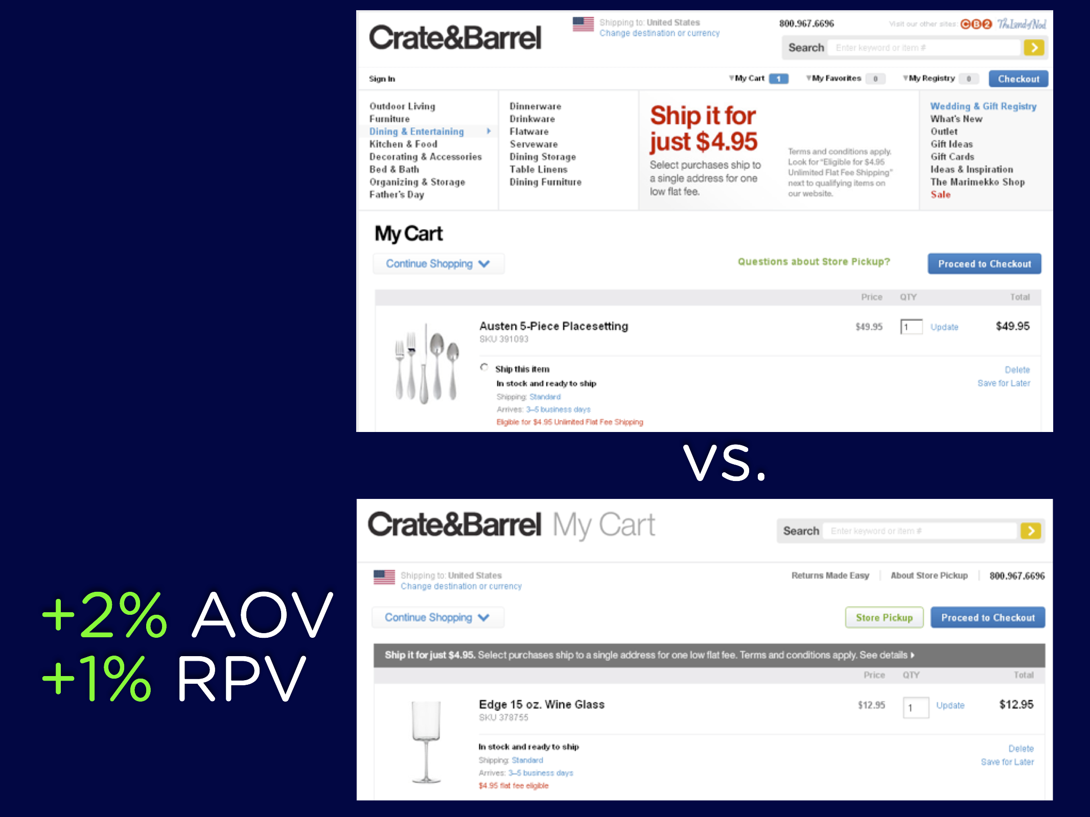 """Crate&Barrel checkout flow comparison"""