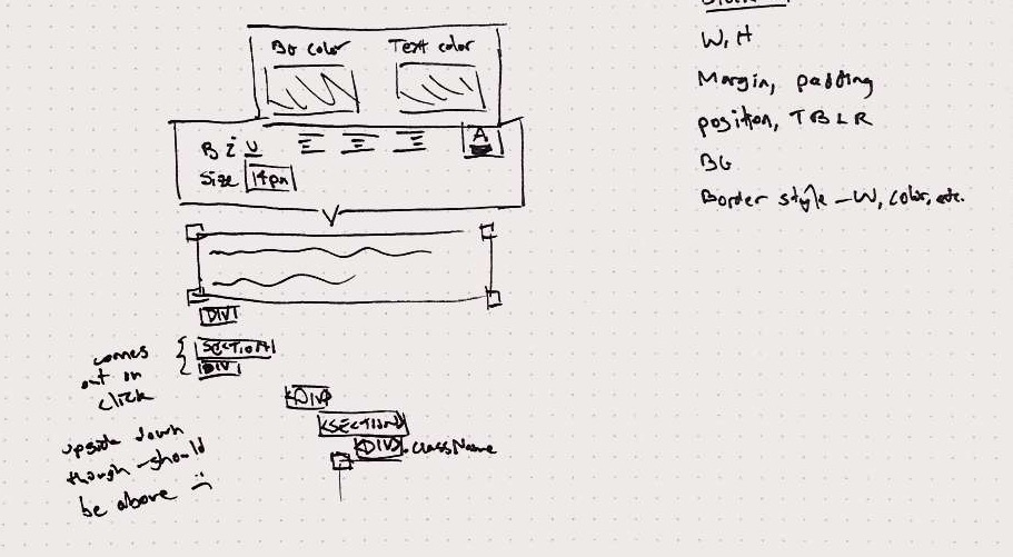Picture of my inline formatting sketch